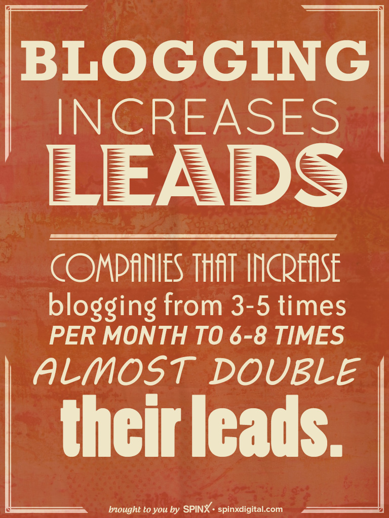 Blogging increases Leads