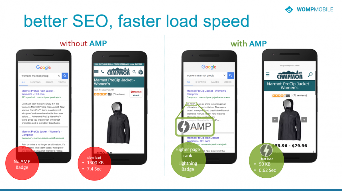 AMP example - website design