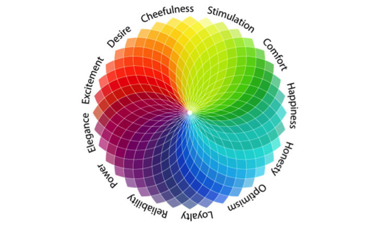 the right mindset capitalize on color to increase conversions the right mindset capitalize on color