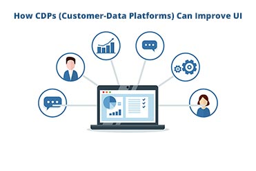 Customer-Data Platforms-thumb