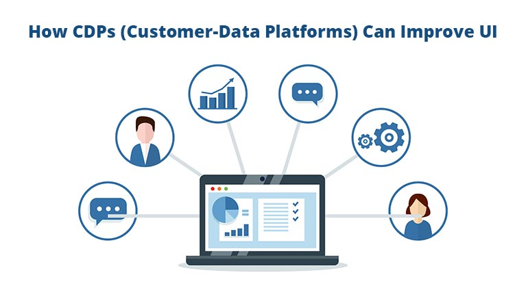 How CDPs (Customer-Data Platforms) Can Improve UI