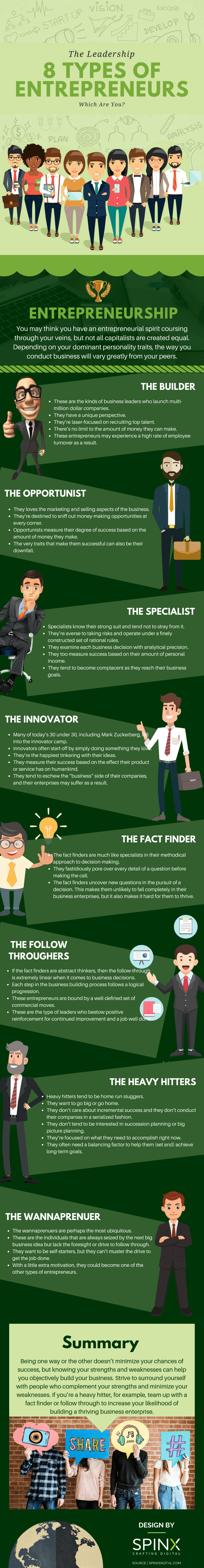 8 types of entrepreneurs infographic