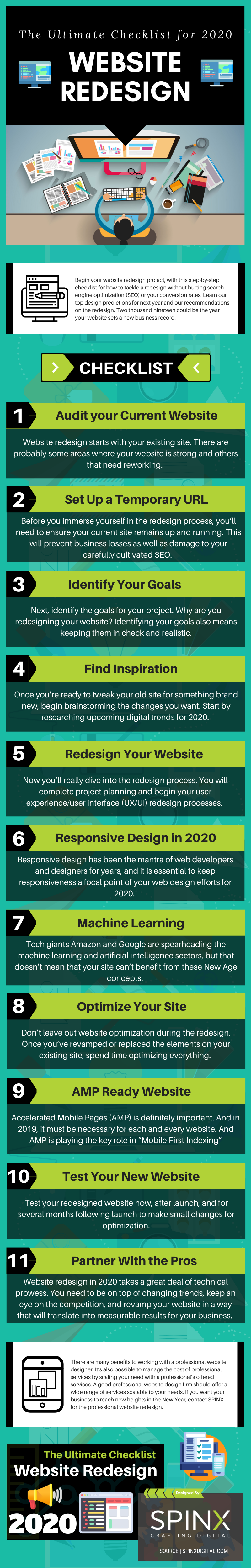 Website Redesign Checklist 2020